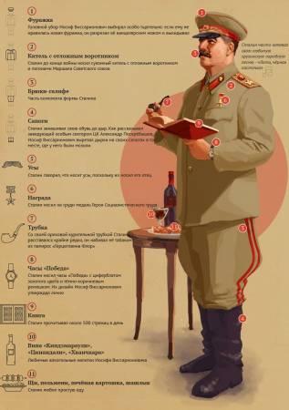 Иосиф Сталин – биография, фильмы, фото, личная жизнь, последние новости 2019