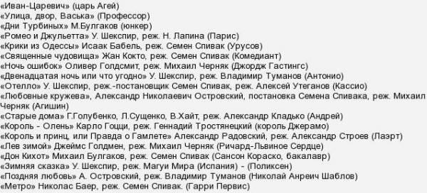 Андрей Кузнецов – биография, фильмы, фото, личная жизнь, последние новости 2019